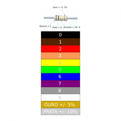 tabela-de-cores-resistores-thumb